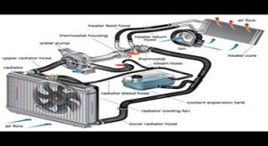 Проверка системы охлаждения